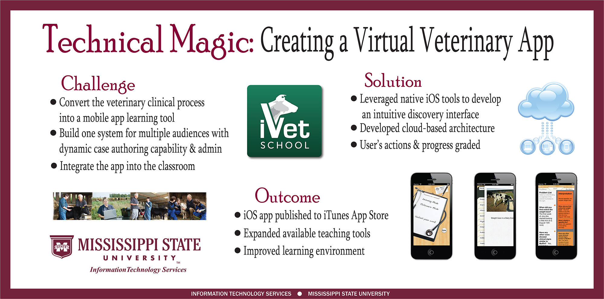 Technical Magic: Creating a Virtual Veterinarian App | EDUCAUSE